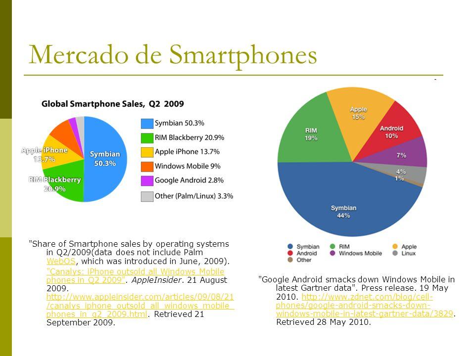 Symbian Gerenciamento de memória Modelos de implementação de memória Modelo em movimento: projetado para as primeiras arquiteturas ARM Modelo múltiplo: utilizada a partir da versão 6 da arquitetura ARM Modelo direto: sem MMU – não utilizado em smartphones Modelo emulador: dar suporte ao emulador do Symbian no Windows