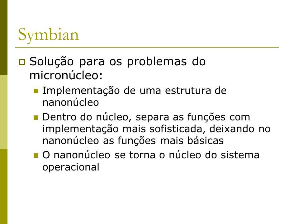 Symbian Solução para os problemas do micronúcleo: Implementação de uma estrutura de nanonúcleo Dentro do núcleo, separa as funções com implementação m