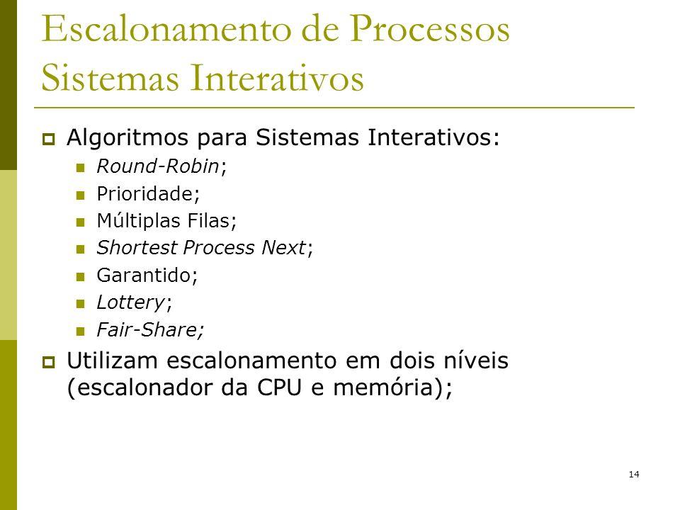 14 Escalonamento de Processos Sistemas Interativos Algoritmos para Sistemas Interativos: Round-Robin; Prioridade; Múltiplas Filas; Shortest Process Ne