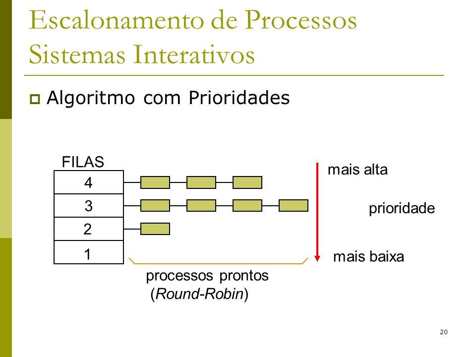 20 Escalonamento de Processos Sistemas Interativos Algoritmo com Prioridades 1 2 3 4 mais alta mais baixa prioridade FILAS processos prontos (Round-Ro