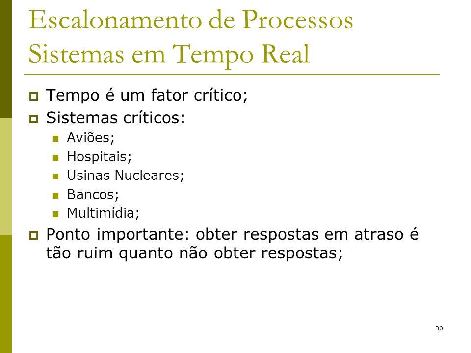 30 Escalonamento de Processos Sistemas em Tempo Real Tempo é um fator crítico; Sistemas críticos: Aviões; Hospitais; Usinas Nucleares; Bancos; Multimí