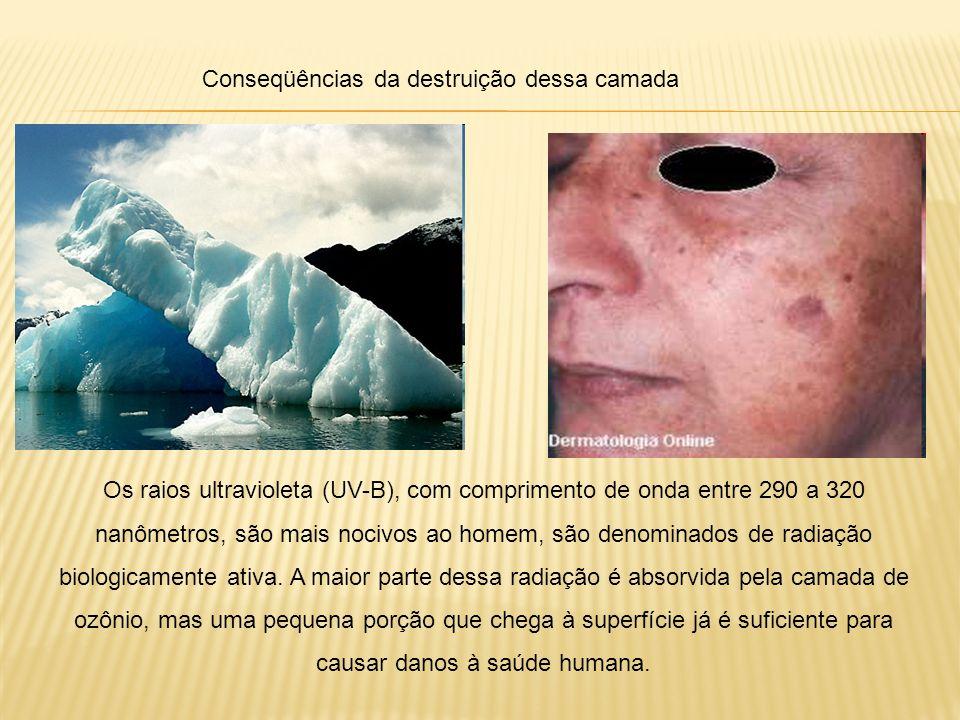 Os raios ultravioleta (UV-B), com comprimento de onda entre 290 a 320 nanômetros, são mais nocivos ao homem, são denominados de radiação biologicament