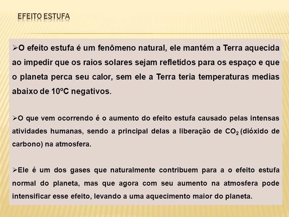 O efeito estufa é um fenômeno natural, ele mantém a Terra aquecida ao impedir que os raios solares sejam refletidos para os espaço e que o planeta per