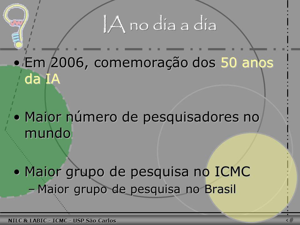 011010 101010 100100 010101 110100 101100 100101 001001 010011 010101 100111 001101 011010 101010 100100 010101 110100 101100 NILC & LABIC - ICMC - USP São Carlos 23 Em 2006, comemoração dos 50 anos da IAEm 2006, comemoração dos 50 anos da IA Maior número de pesquisadores no mundoMaior número de pesquisadores no mundo Maior grupo de pesquisa no ICMCMaior grupo de pesquisa no ICMC –Maior grupo de pesquisa no Brasil
