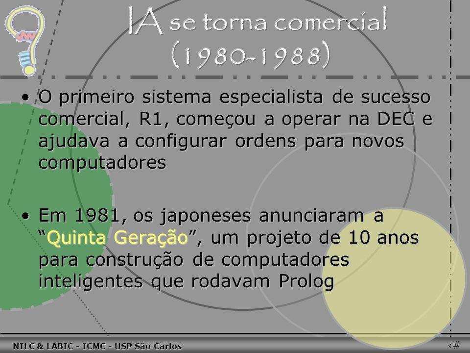 011010 101010 100100 010101 110100 101100 100101 001001 010011 010101 100111 001101 011010 101010 100100 010101 110100 101100 NILC & LABIC - ICMC - USP São Carlos 49 O primeiro sistema especialista de sucesso comercial, R1, começou a operar na DEC e ajudava a configurar ordens para novos computadoresO primeiro sistema especialista de sucesso comercial, R1, começou a operar na DEC e ajudava a configurar ordens para novos computadores Em 1981, os japoneses anunciaram aQuinta Geração, um projeto de 10 anos para construção de computadores inteligentes que rodavam PrologEm 1981, os japoneses anunciaram aQuinta Geração, um projeto de 10 anos para construção de computadores inteligentes que rodavam Prolog
