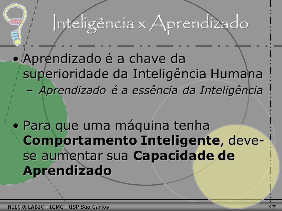 011010 101010 100100 010101 110100 101100 100101 001001 010011 010101 100111 001101 011010 101010 100100 010101 110100 101100 NILC & LABIC - ICMC - USP São Carlos 56 Aprendizado é a chave da superioridade da Inteligência HumanaAprendizado é a chave da superioridade da Inteligência Humana – Aprendizado é a essência da Inteligência Para que uma máquina tenha Comportamento Inteligente, deve- se aumentar sua Capacidade de AprendizadoPara que uma máquina tenha Comportamento Inteligente, deve- se aumentar sua Capacidade de Aprendizado