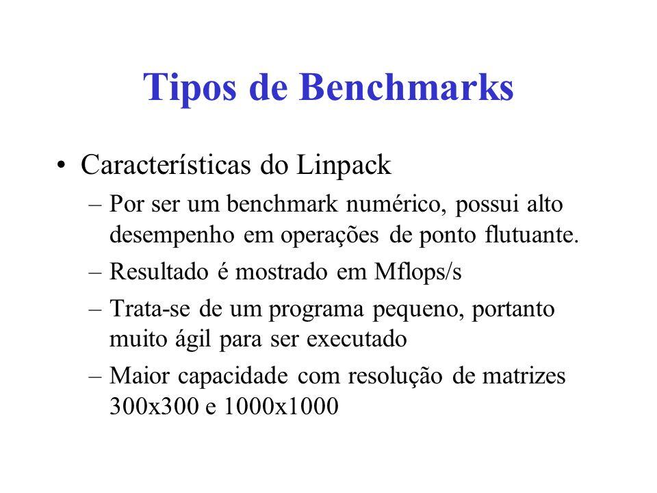 Tipos de Benchmarks Características do Linpack –Por ser um benchmark numérico, possui alto desempenho em operações de ponto flutuante.