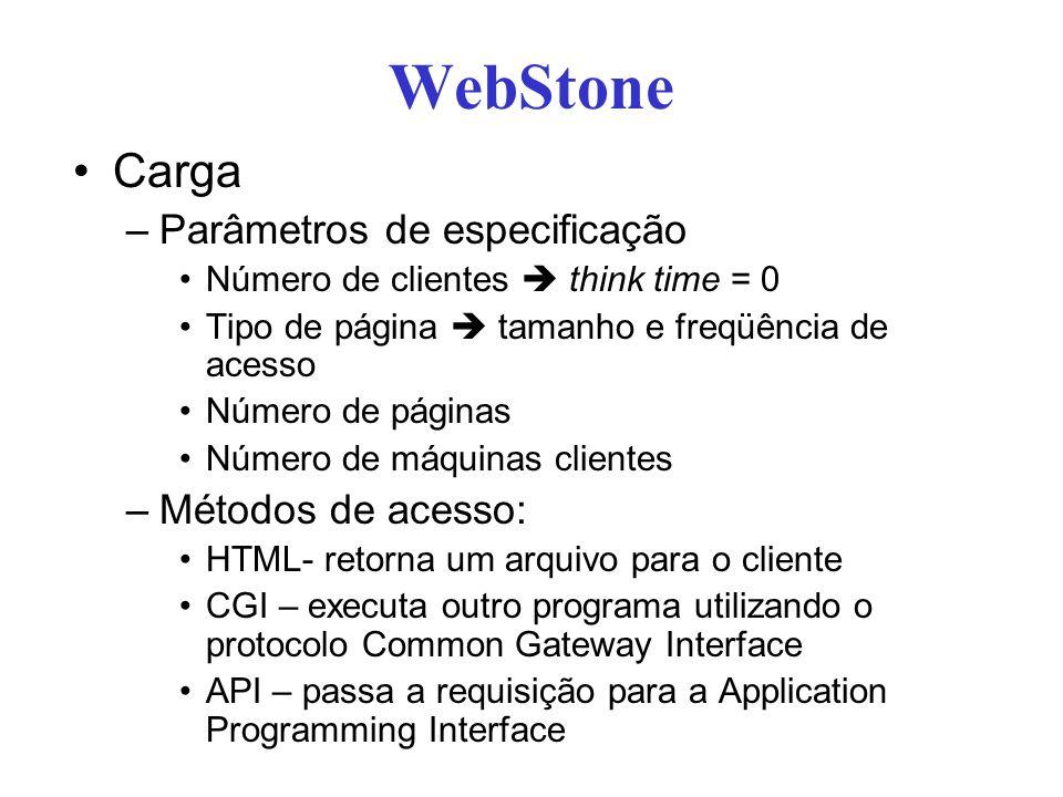 WebStone Carga –Parâmetros de especificação Número de clientes think time = 0 Tipo de página tamanho e freqüência de acesso Número de páginas Número de máquinas clientes –Métodos de acesso: HTML- retorna um arquivo para o cliente CGI – executa outro programa utilizando o protocolo Common Gateway Interface API – passa a requisição para a Application Programming Interface