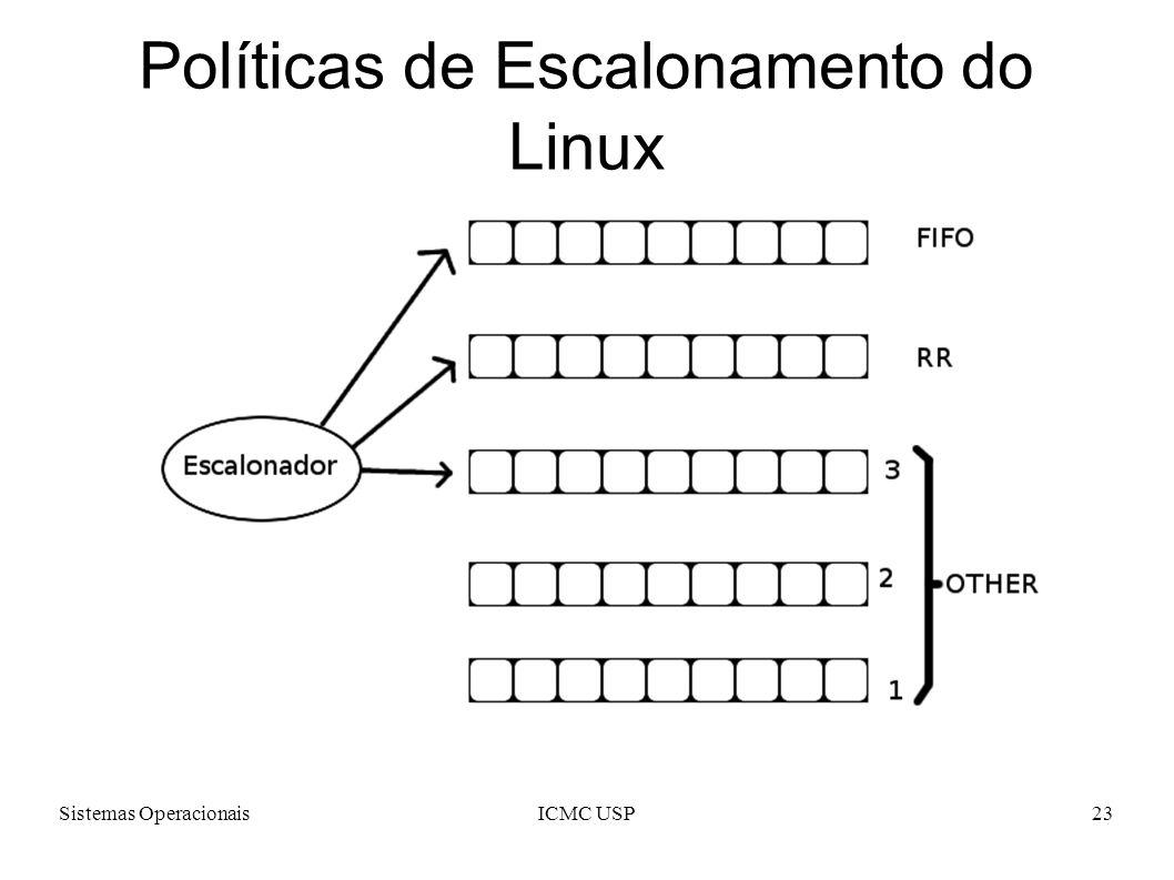 Sistemas OperacionaisICMC USP23 Políticas de Escalonamento do Linux