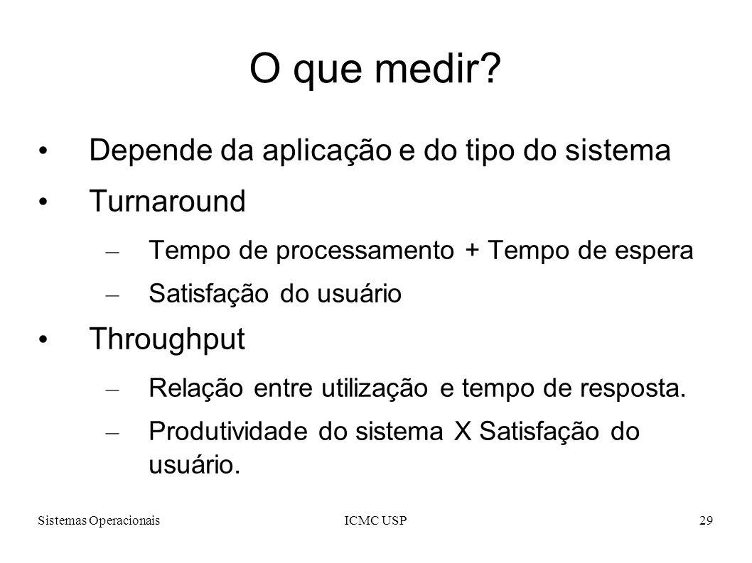 Sistemas OperacionaisICMC USP29 O que medir? Depende da aplicação e do tipo do sistema Turnaround – Tempo de processamento + Tempo de espera – Satisfa