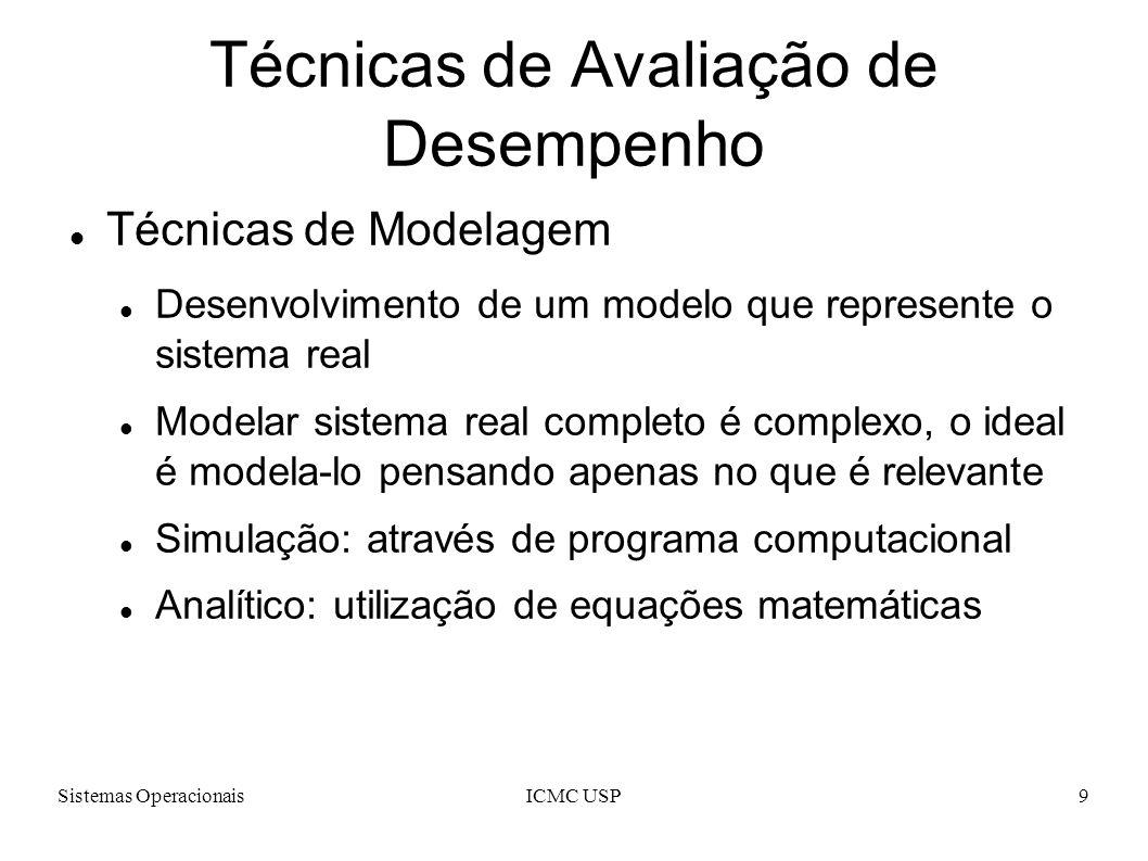 Sistemas OperacionaisICMC USP9 Técnicas de Avaliação de Desempenho Técnicas de Modelagem Desenvolvimento de um modelo que represente o sistema real Mo