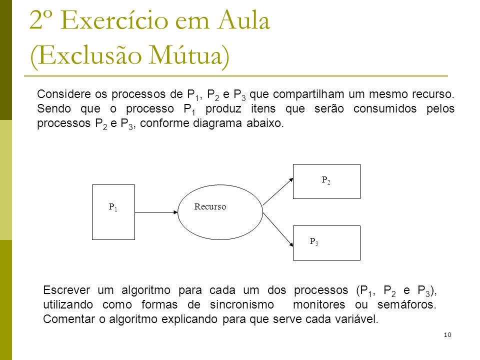 10 2º Exercício em Aula (Exclusão Mútua) Considere os processos de P 1, P 2 e P 3 que compartilham um mesmo recurso. Sendo que o processo P 1 produz i