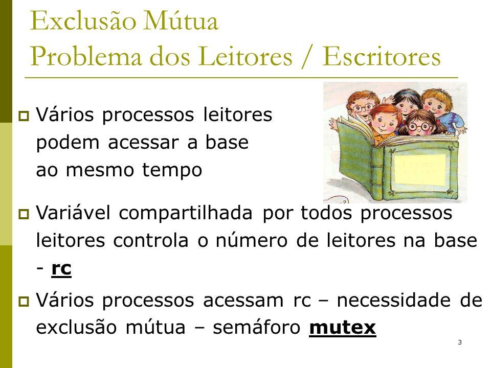 3 Exclusão Mútua Problema dos Leitores / Escritores Vários processos leitores podem acessar a base ao mesmo tempo Variável compartilhada por todos pro