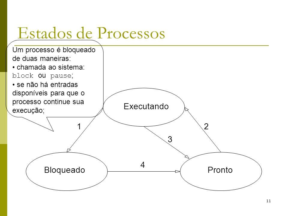 11 Estados de Processos Um processo é bloqueado de duas maneiras: chamada ao sistema: block ou pause ; se não há entradas disponíveis para que o proce