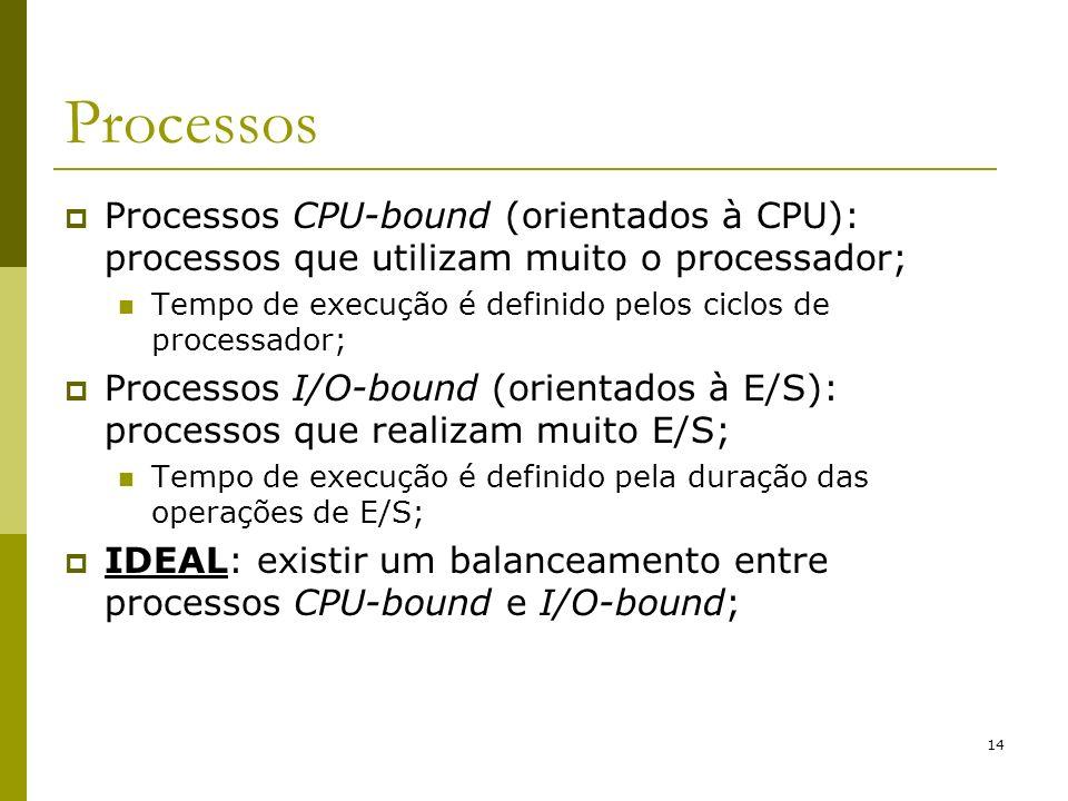14 Processos Processos CPU-bound (orientados à CPU): processos que utilizam muito o processador; Tempo de execução é definido pelos ciclos de processa