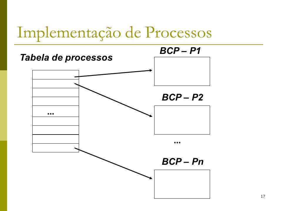 17 Implementação de Processos Tabela de processos... BCP – P1 BCP – P2 BCP – Pn...