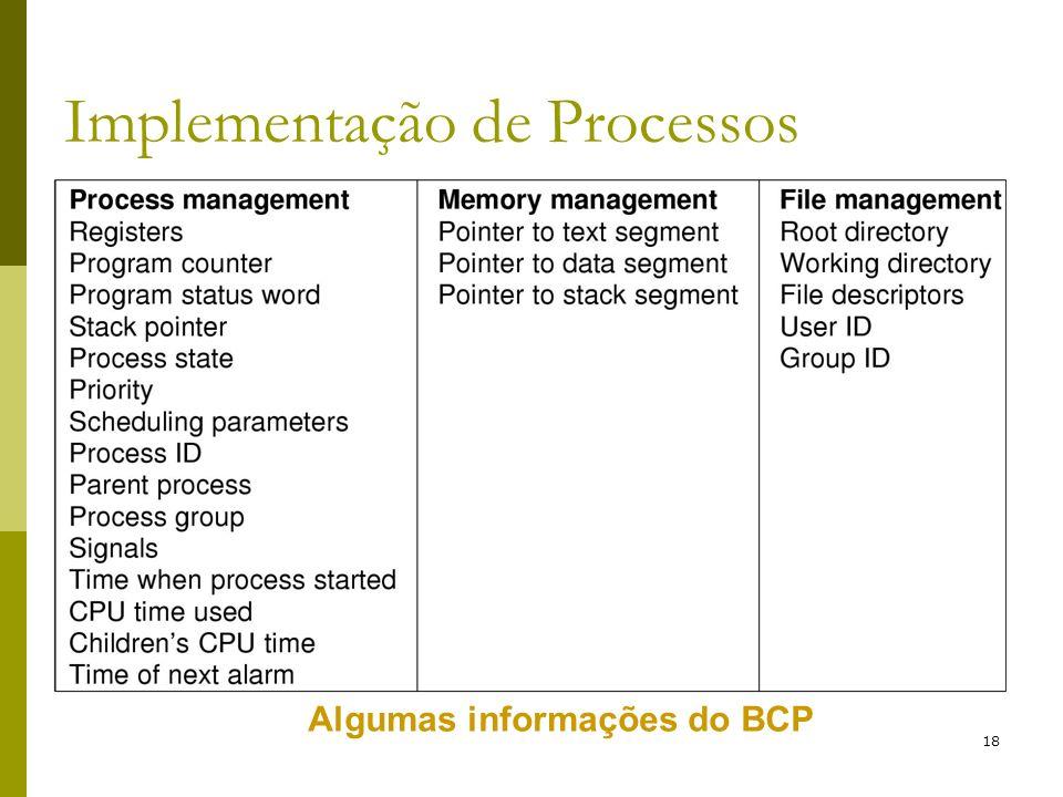 18 Implementação de Processos Algumas informações do BCP