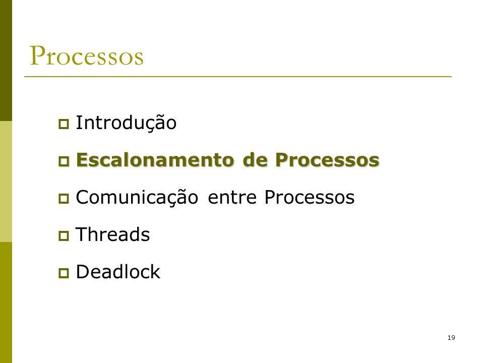 19 Processos Introdução Escalonamento de Processos Escalonamento de Processos Comunicação entre Processos Threads Deadlock