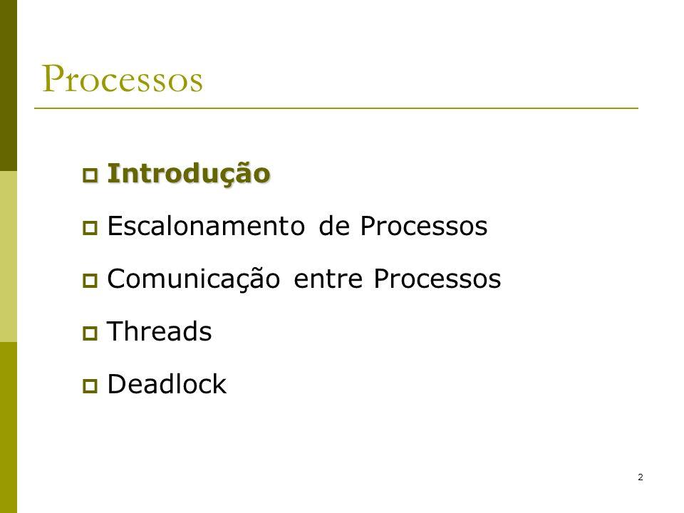 2 Processos Introdução Introdução Escalonamento de Processos Comunicação entre Processos Threads Deadlock