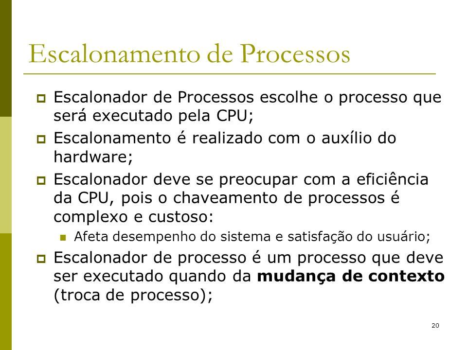 20 Escalonamento de Processos Escalonador de Processos escolhe o processo que será executado pela CPU; Escalonamento é realizado com o auxílio do hard