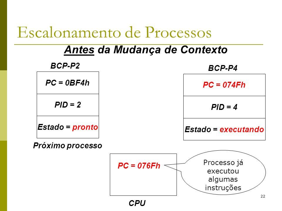 22 Escalonamento de Processos PC = 0BF4h PID = 2 Estado = pronto BCP-P2 CPU PC = 076Fh PC = 074Fh PID = 4 Estado = executando BCP-P4 Próximo processo