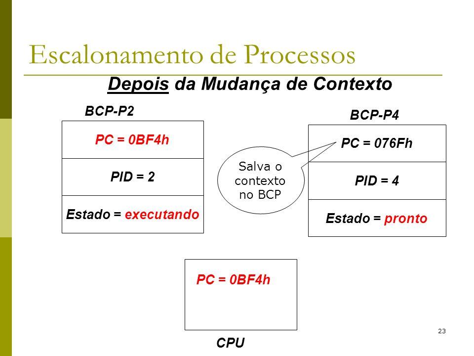 23 Escalonamento de Processos PC = 0BF4h PID = 2 Estado = executando BCP-P2 CPU PC = 0BF4h PC = 076Fh PID = 4 Estado = pronto BCP-P4 Depois da Mudança