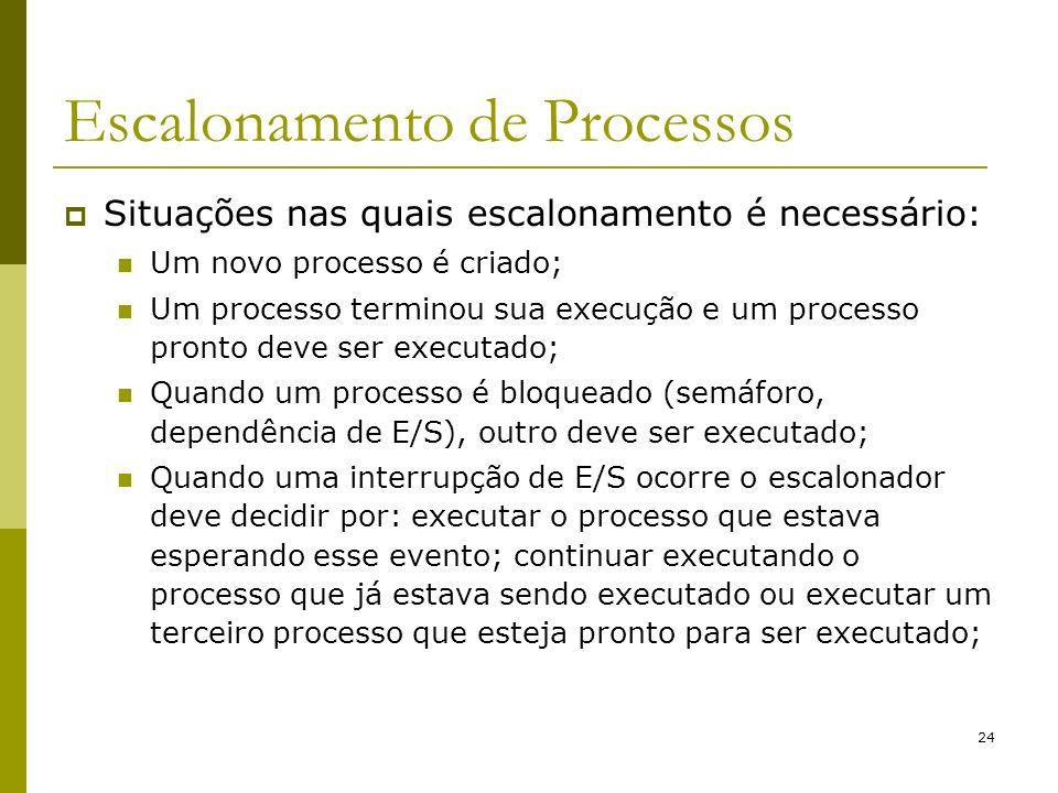 24 Escalonamento de Processos Situações nas quais escalonamento é necessário: Um novo processo é criado; Um processo terminou sua execução e um proces