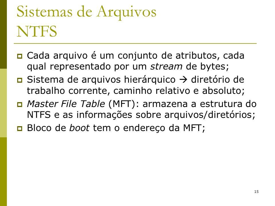 15 Sistemas de Arquivos NTFS Cada arquivo é um conjunto de atributos, cada qual representado por um stream de bytes; Sistema de arquivos hierárquico d