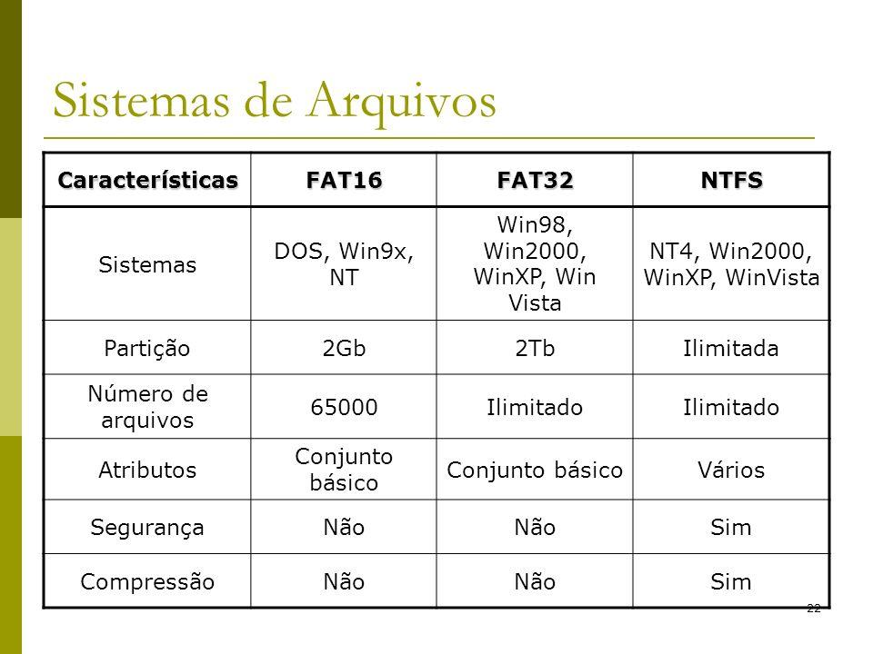 22 Sistemas de Arquivos CaracterísticasFAT16FAT32NTFS Sistemas DOS, Win9x, NT Win98, Win2000, WinXP, Win Vista NT4, Win2000, WinXP, WinVista Partição2