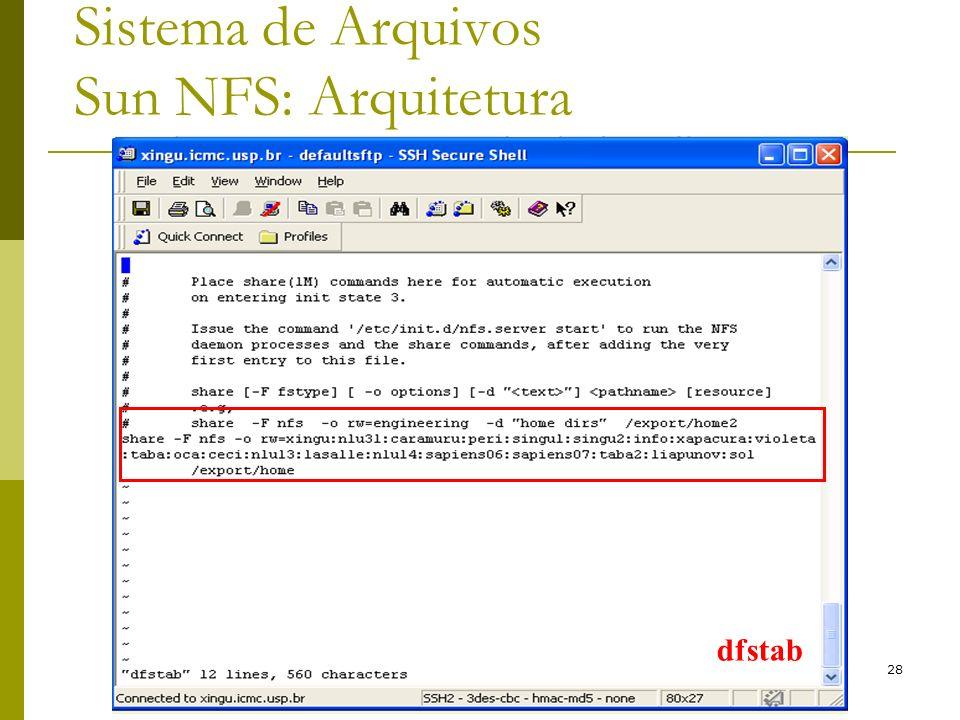 28 Sistema de Arquivos Sun NFS: Arquitetura dfstab