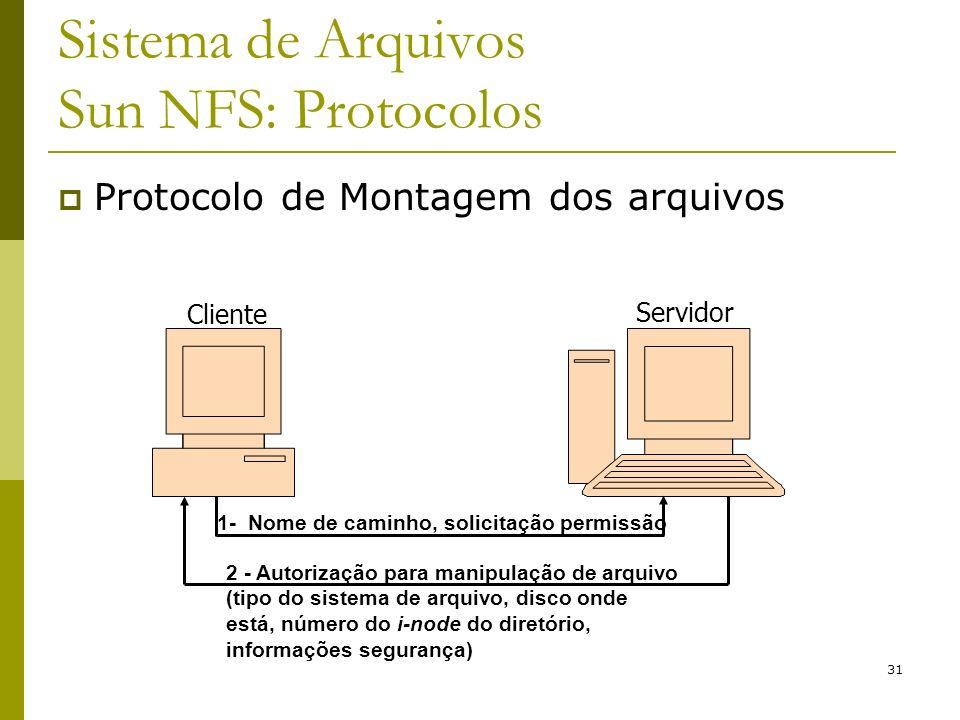 31 Sistema de Arquivos Sun NFS: Protocolos Protocolo de Montagem dos arquivos Cliente Servidor 1- Nome de caminho, solicitação permissão 2 - Autorizaç