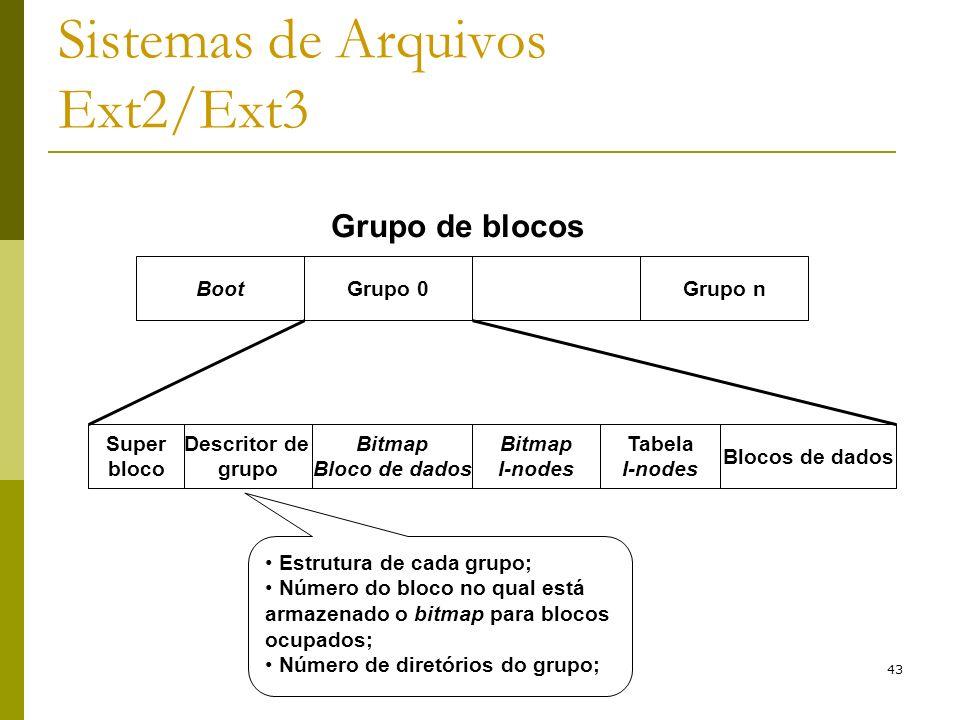 43 Sistemas de Arquivos Ext2/Ext3 Grupo de blocos BootGrupo 0Grupo n Super bloco Descritor de grupo Bitmap Bloco de dados Bitmap I-nodes Tabela I-node