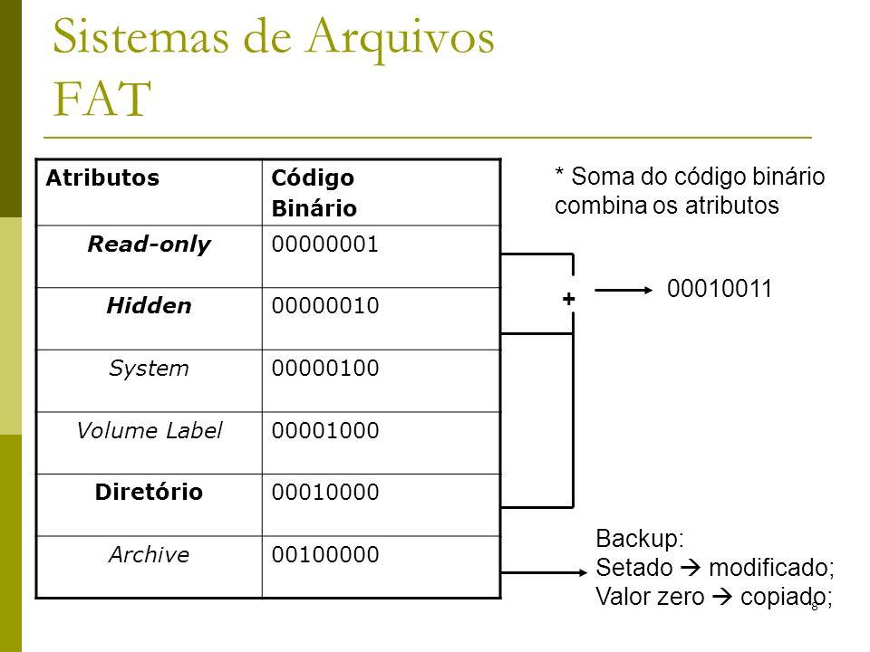 9 Sistemas de Arquivos FAT Para compatibilidade com o MS-DOS, o Windows98 armazena dois nomes de arquivos: Um com o número total de caracteres utilizados; E outro com o número permitido pelo MS-DOS uso do ~1, ~2...~n (dois últimos caracteres do nome do arquivo); Análise dos 6 primeiros caracteres: os caracteres não válidos para o MS-DOS (+, ; = [ ]) são trocados por _(underscores); Todas as letras minúsculas são convertidas para letras maiúsculas; Espaços em branco são removidos;