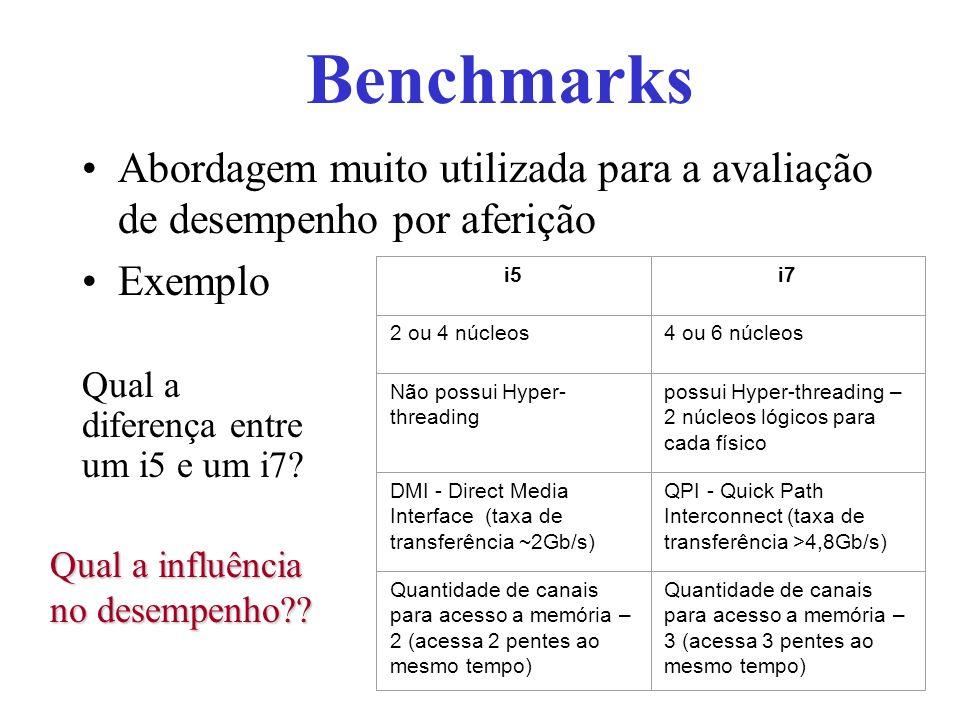 Benchmarks Abordagem muito utilizada para a avaliação de desempenho por aferição Exemplo i5i7 2 ou 4 núcleos4 ou 6 núcleos Não possui Hyper- threading possui Hyper-threading – 2 núcleos lógicos para cada físico DMI - Direct Media Interface (taxa de transferência ~2Gb/s) QPI - Quick Path Interconnect (taxa de transferência >4,8Gb/s) Quantidade de canais para acesso a memória – 2 (acessa 2 pentes ao mesmo tempo) Quantidade de canais para acesso a memória – 3 (acessa 3 pentes ao mesmo tempo) Qual a diferença entre um i5 e um i7.