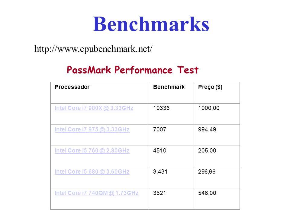 Benchmarks http://www.cpubenchmark.net/ ProcessadorBenchmarkPreço ($) Intel Core i7 980X @ 3.33GHz103361000,00 Intel Core i7 975 @ 3.33GHz7007994,49 Intel Core i5 760 @ 2.80GHz4510205,00 Intel Core i5 680 @ 3.60GHz3,431296,66 Intel Core i7 740QM @ 1.73GHz3521546,00 PassMark Performance Test