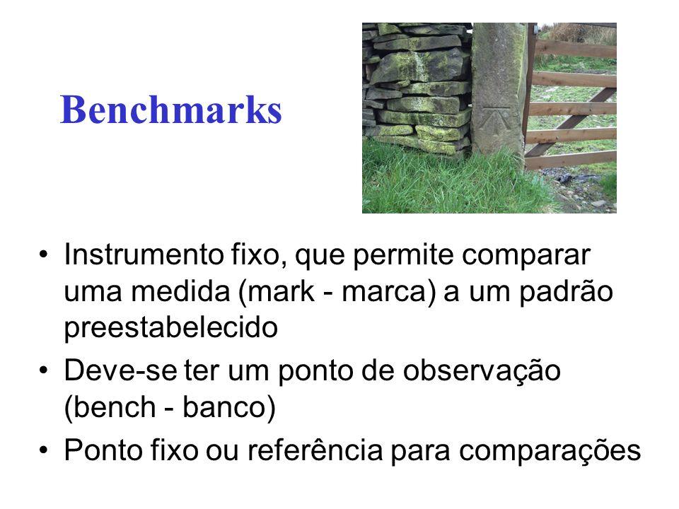 Benchmarks Instrumento fixo, que permite comparar uma medida (mark - marca) a um padrão preestabelecido Deve-se ter um ponto de observação (bench - banco) Ponto fixo ou referência para comparações