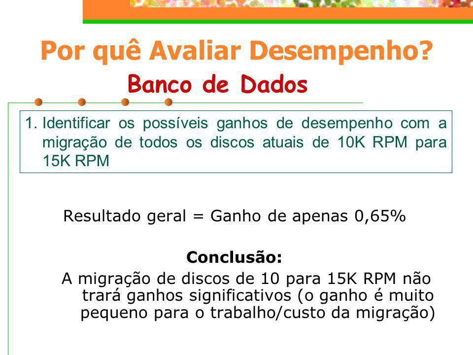 Resultado geral = Ganho de apenas 0,65% Conclusão: A migração de discos de 10 para 15K RPM não trará ganhos significativos (o ganho é muito pequeno pa
