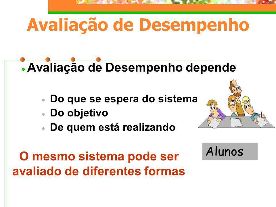 Avaliação de Desempenho Avaliação de Desempenho depende Do que se espera do sistema Do objetivo De quem está realizando Alunos O mesmo sistema pode se