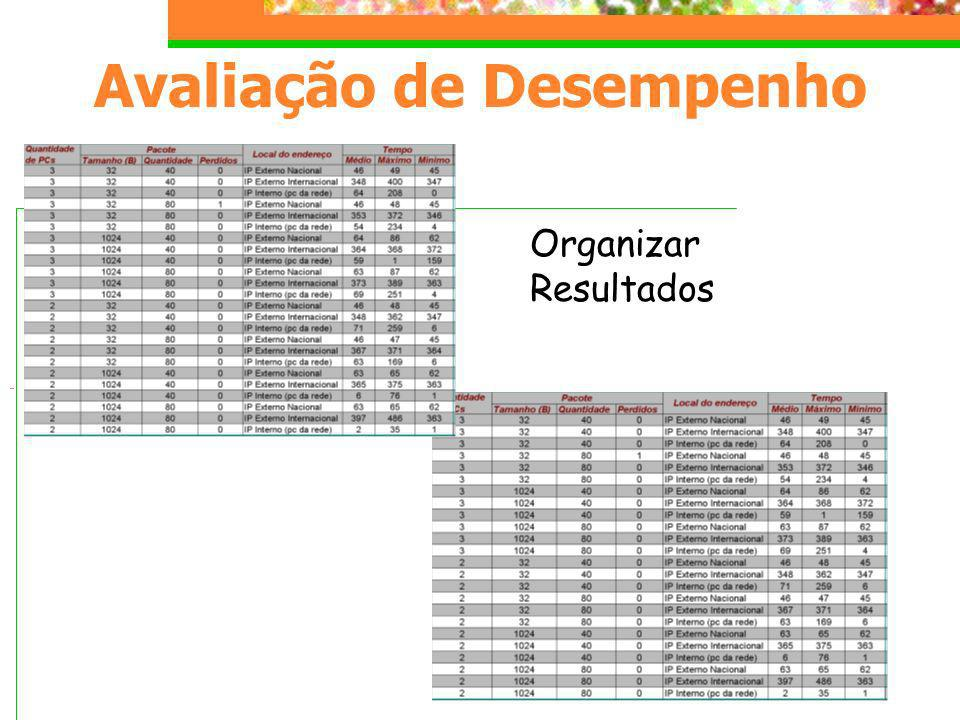 Avaliação de Desempenho Organizar Resultados