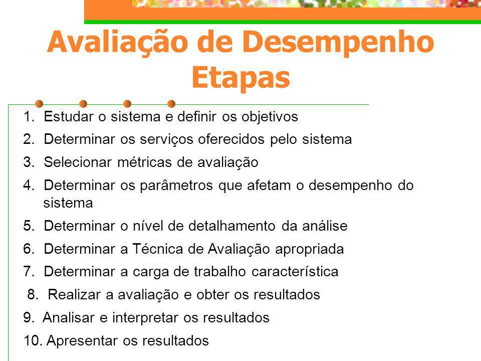 Avaliação de Desempenho Etapas 1. Estudar o sistema e definir os objetivos 2. Determinar os serviços oferecidos pelo sistema 3. Selecionar métricas de
