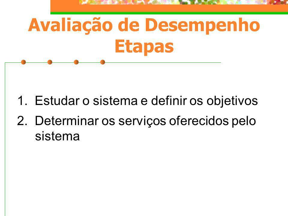 Avaliação de Desempenho Etapas 1. Estudar o sistema e definir os objetivos 2. Determinar os serviços oferecidos pelo sistema