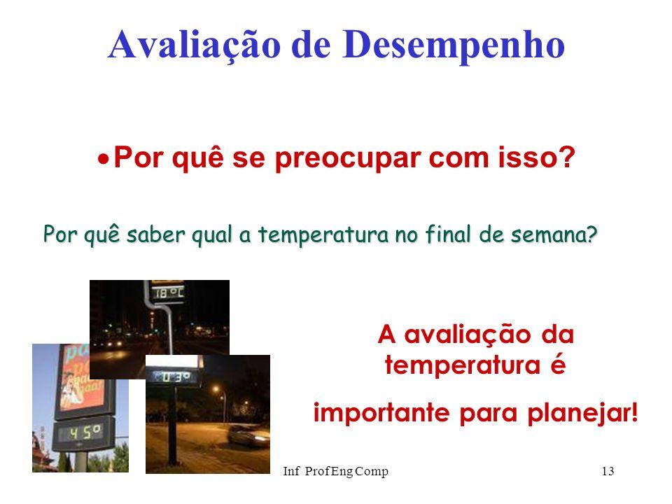 Inf Prof Eng Comp13 Avaliação de Desempenho Por quê se preocupar com isso? Por quê saber qual a temperatura no final de semana? A avaliação da tempera