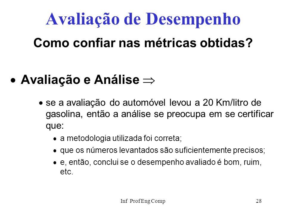 Inf Prof Eng Comp28 Avaliação de Desempenho Como confiar nas métricas obtidas? Avaliação e Análise se a avaliação do automóvel levou a 20 Km/litro de