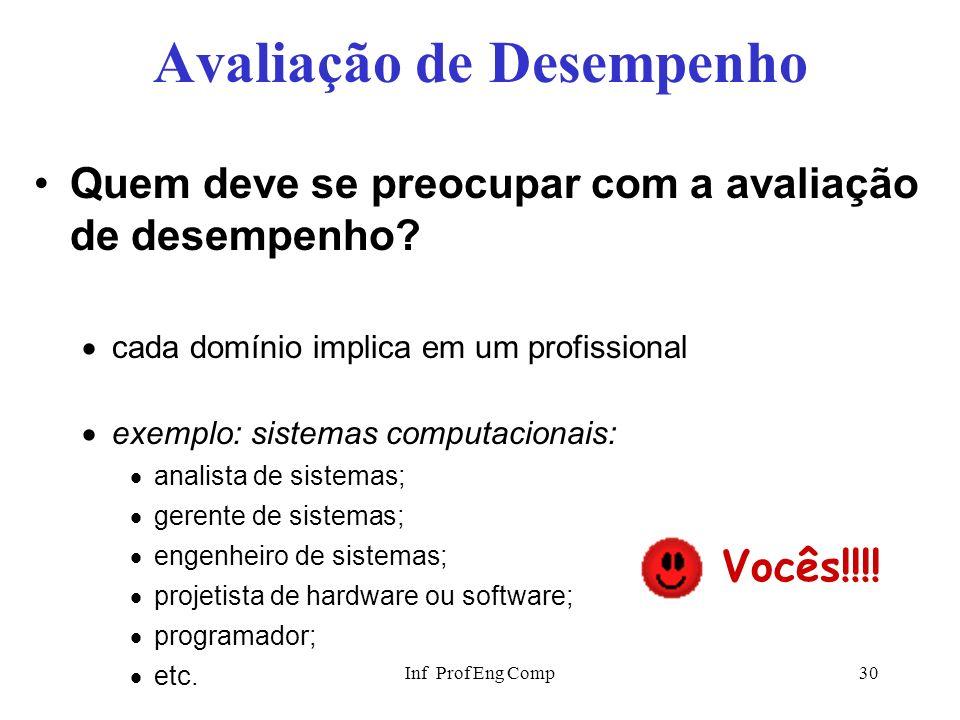 Inf Prof Eng Comp30 Avaliação de Desempenho Quem deve se preocupar com a avaliação de desempenho? cada domínio implica em um profissional exemplo: sis