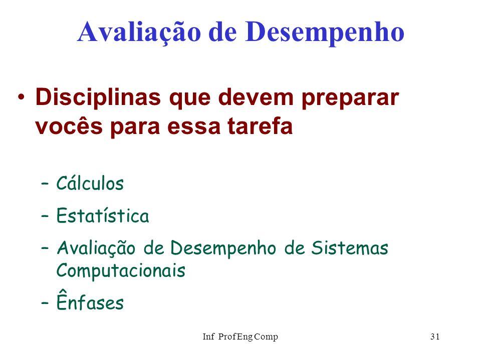 Inf Prof Eng Comp31 Avaliação de Desempenho Disciplinas que devem preparar vocês para essa tarefa –Cálculos –Estatística –Avaliação de Desempenho de S