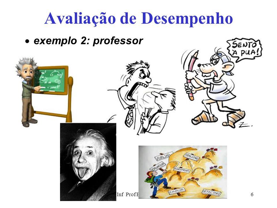 Inf Prof Eng Comp6 Avaliação de Desempenho exemplo 2: professor