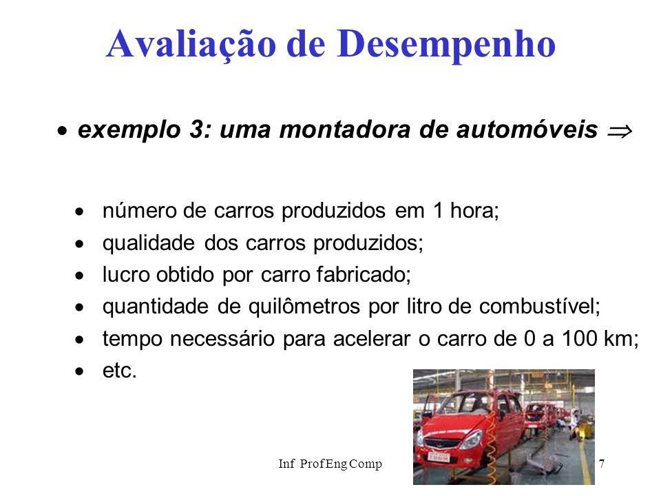 Inf Prof Eng Comp7 Avaliação de Desempenho exemplo 3: uma montadora de automóveis número de carros produzidos em 1 hora; qualidade dos carros produzid