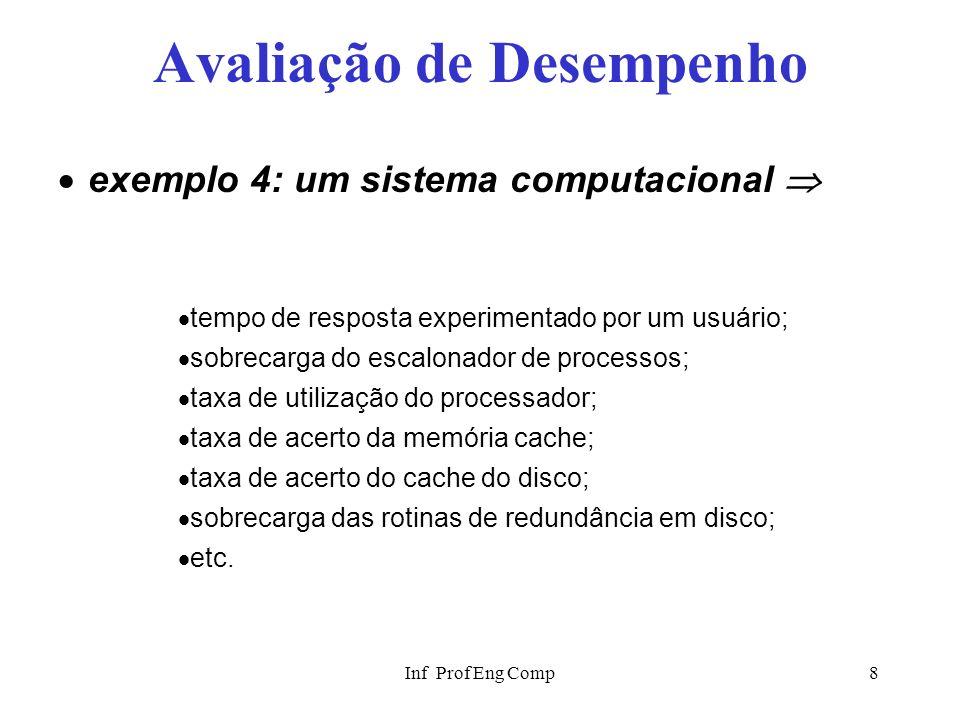Inf Prof Eng Comp8 Avaliação de Desempenho exemplo 4: um sistema computacional tempo de resposta experimentado por um usuário; sobrecarga do escalonad