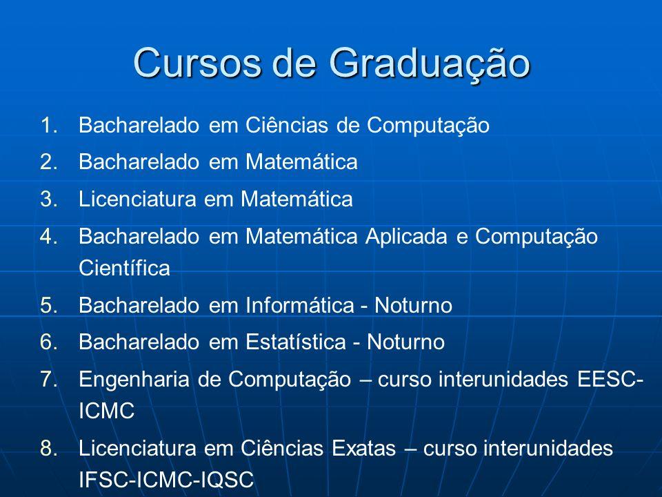 Cursos de Graduação Bacharelado em Ciências de Computação Bacharelado em Matemática Licenciatura em Matemática Bacharelado em Matemática Aplicada e Co