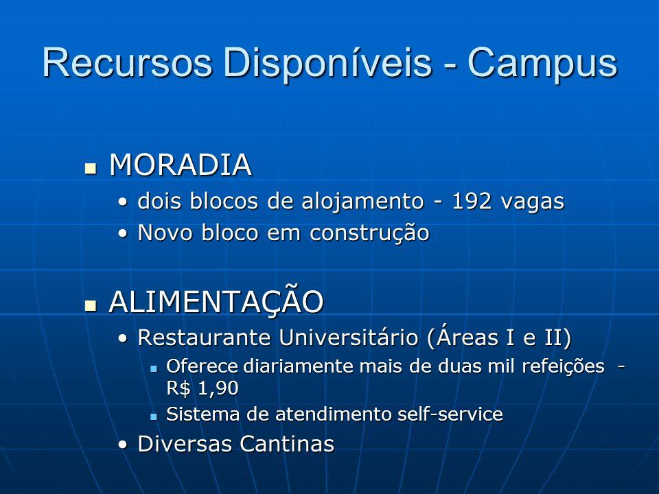 Recursos Disponíveis - Campus MORADIA MORADIA dois blocos de alojamento - 192 vagas Novo bloco em construção ALIMENTAÇÃO ALIMENTAÇÃO Restaurante Unive